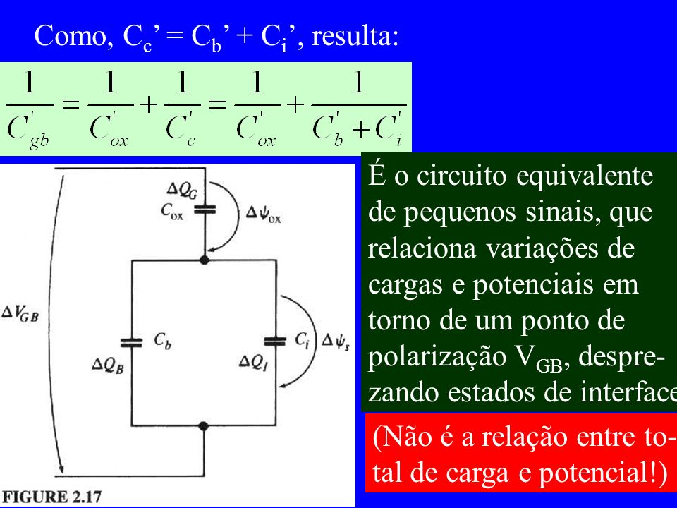 Como, Cc' = Cb' + Ci', resulta: