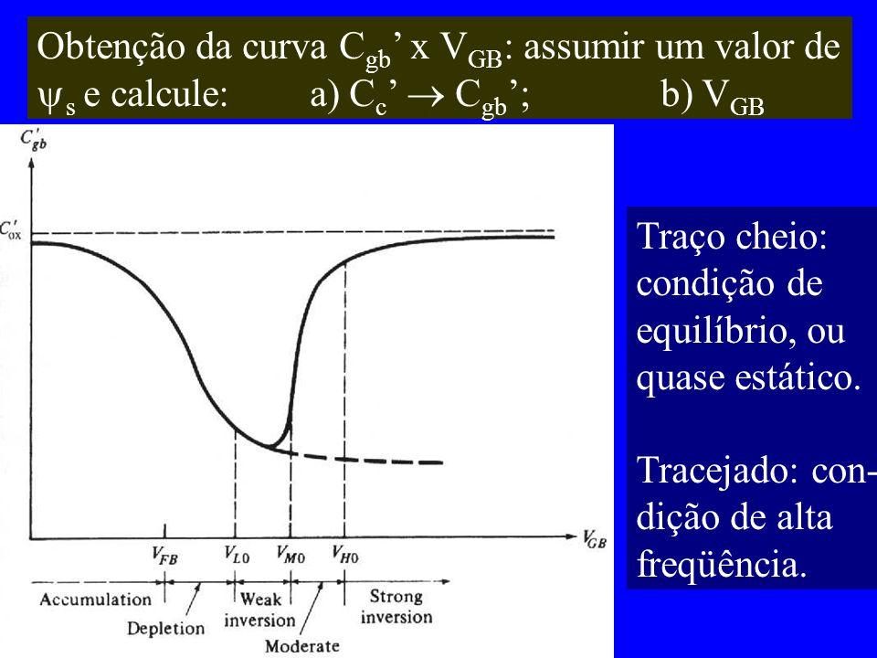 Obtenção da curva Cgb' x VGB: assumir um valor de