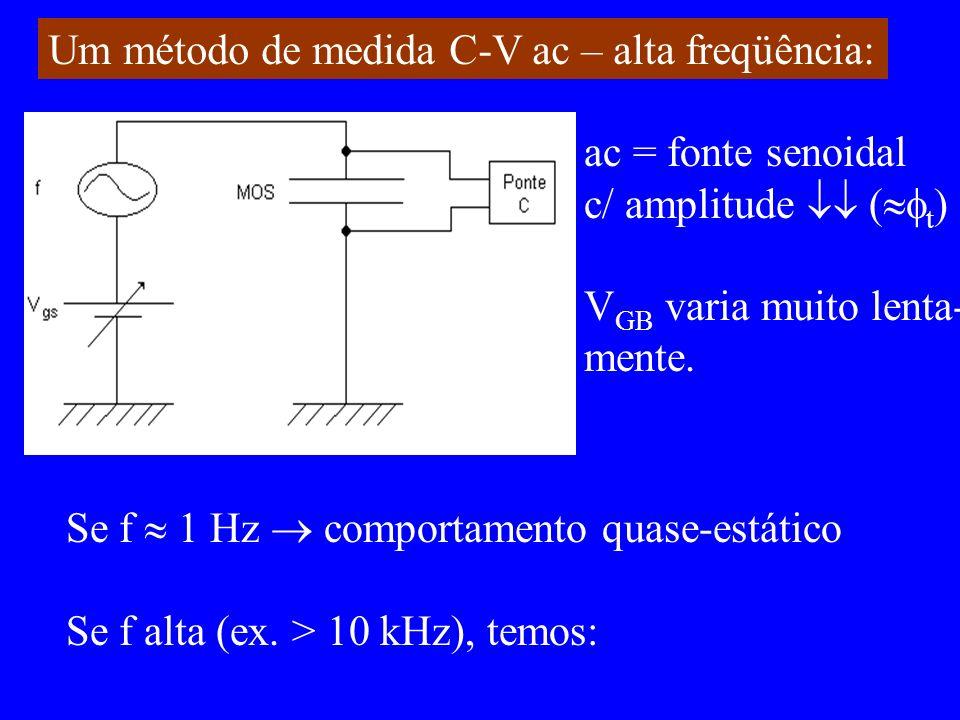 Um método de medida C-V ac – alta freqüência: