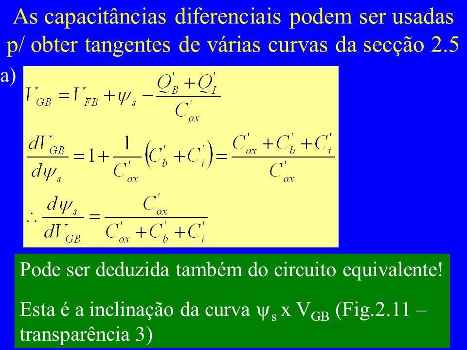 As capacitâncias diferenciais podem ser usadas p/ obter tangentes de várias curvas da secção 2.5