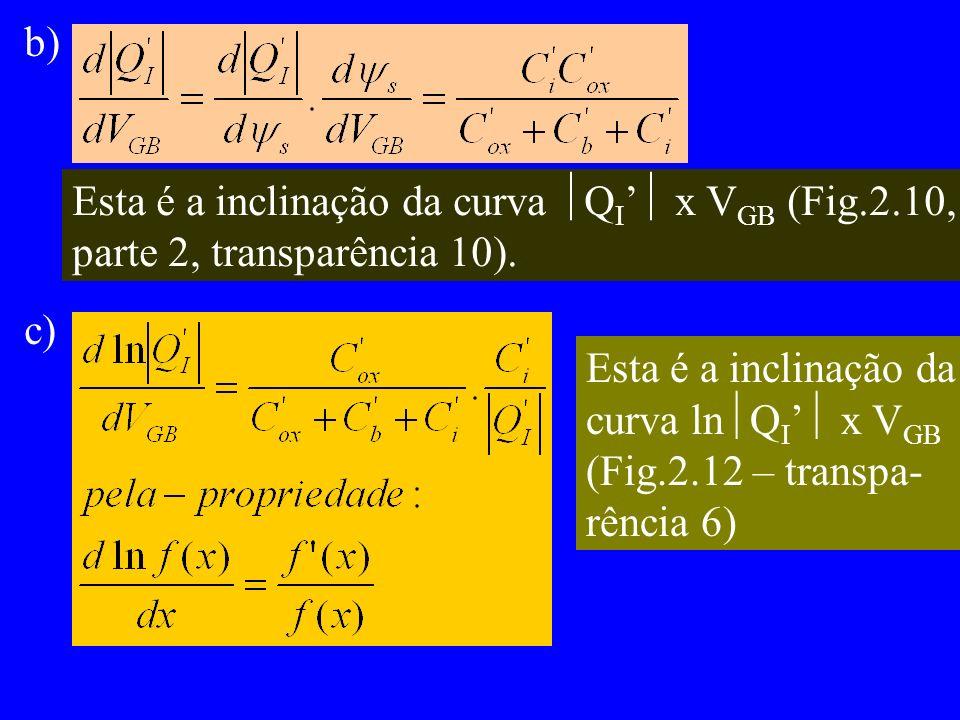 b) Esta é a inclinação da curva QI' x VGB (Fig.2.10, parte 2, transparência 10). c) Esta é a inclinação da.