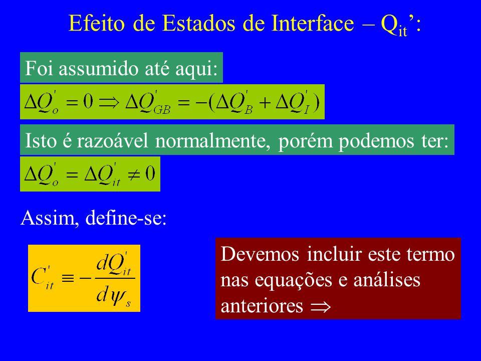 Efeito de Estados de Interface – Qit':