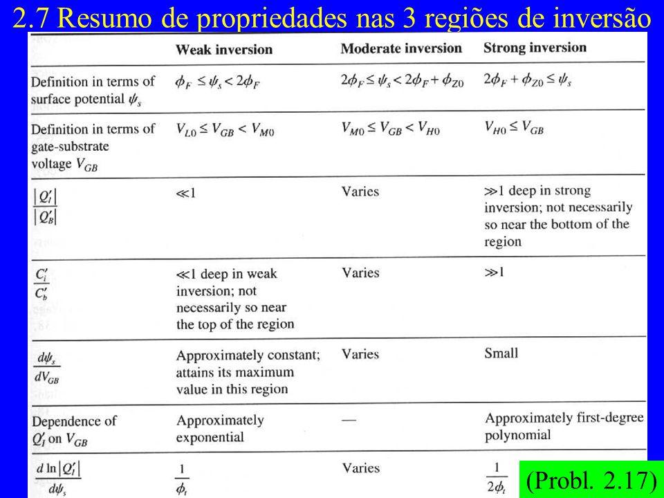 2.7 Resumo de propriedades nas 3 regiões de inversão