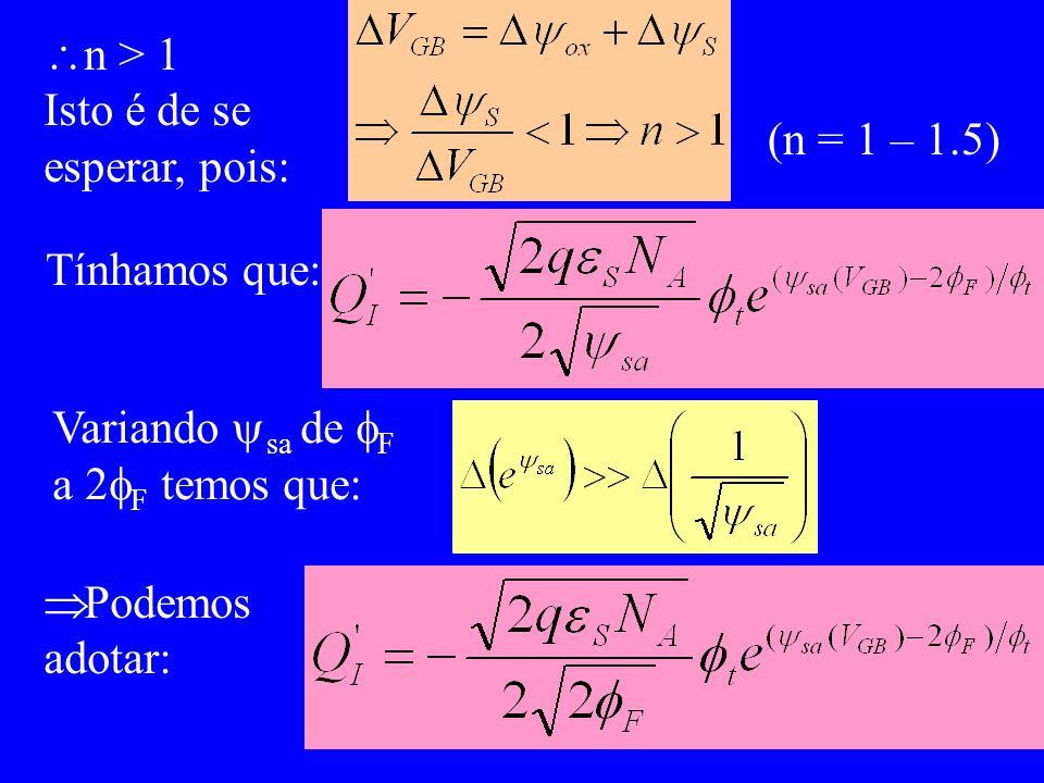 n > 1 Isto é de se. esperar, pois: (n = 1 – 1.5) Tínhamos que: Variando sa de F. a 2F temos que: