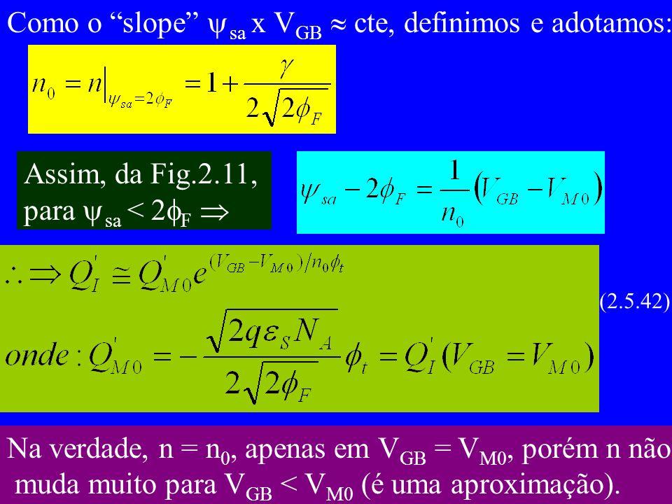 Como o slope sa x VGB  cte, definimos e adotamos: