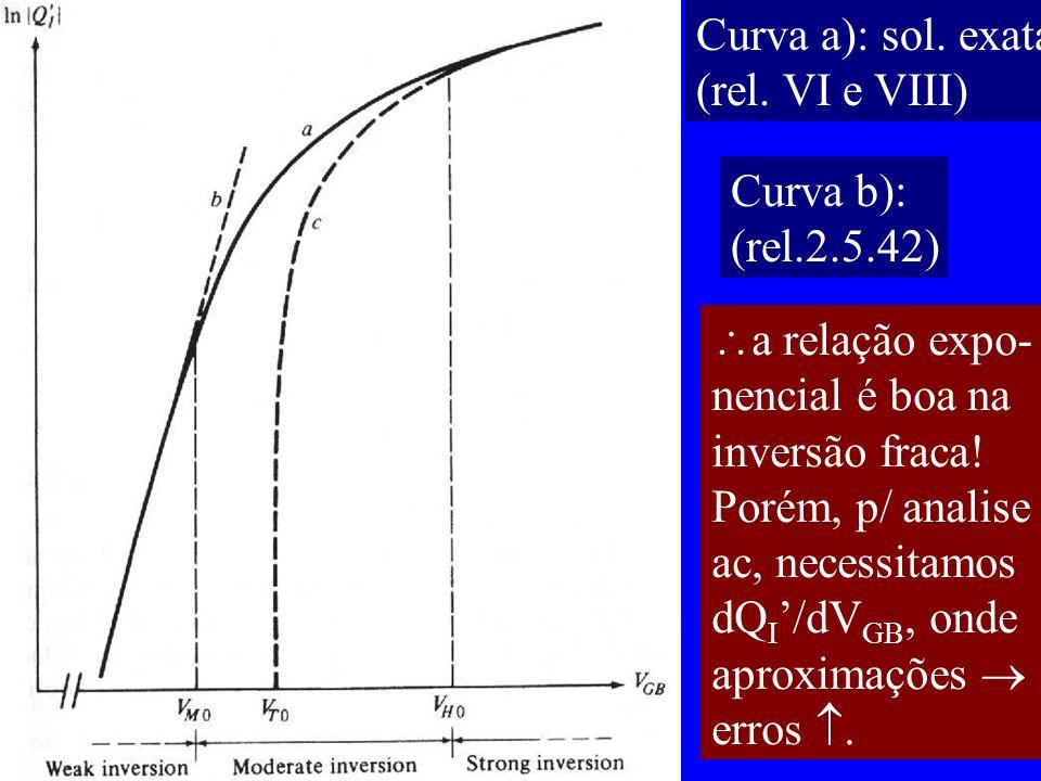 Curva a): sol. exata (rel. VI e VIII) Curva b): (rel.2.5.42) a relação expo- nencial é boa na.