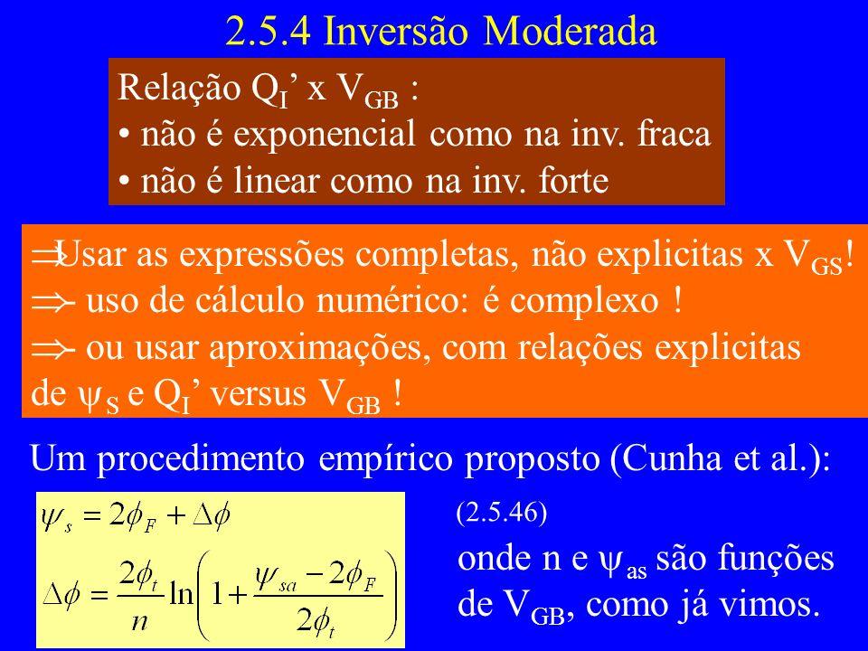 2.5.4 Inversão Moderada Relação QI' x VGB :