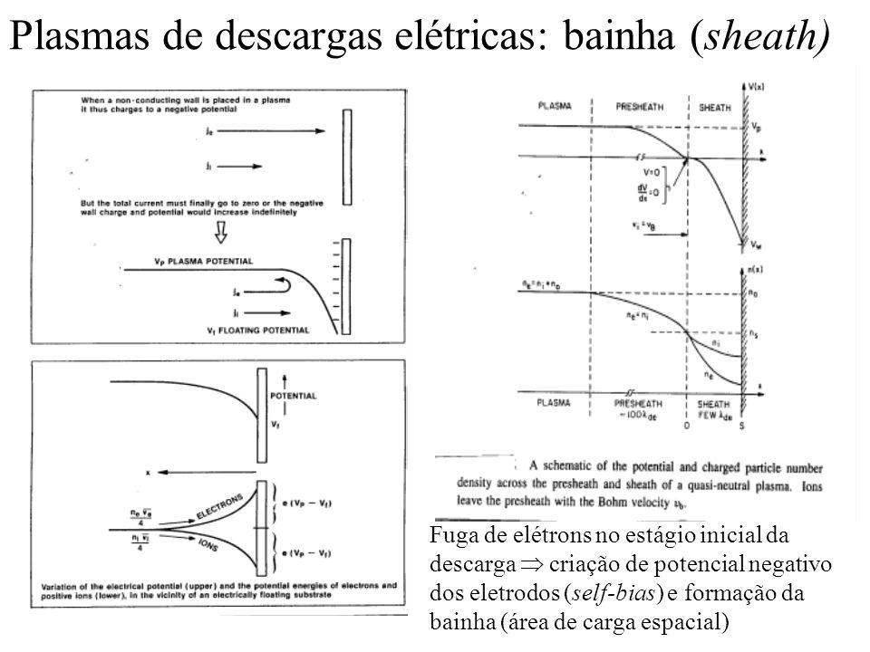 Plasmas de descargas elétricas: bainha (sheath)