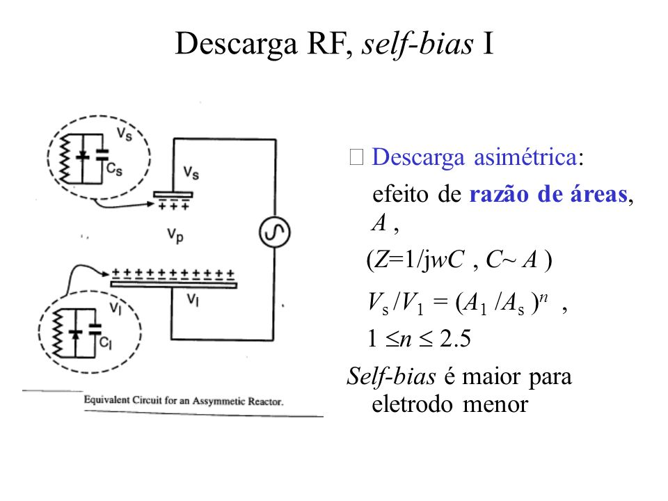 Descarga RF, self-bias I