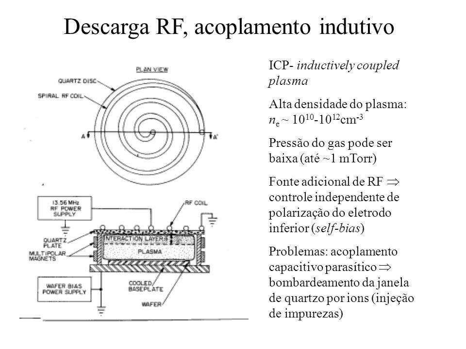 Descarga RF, acoplamento indutivo
