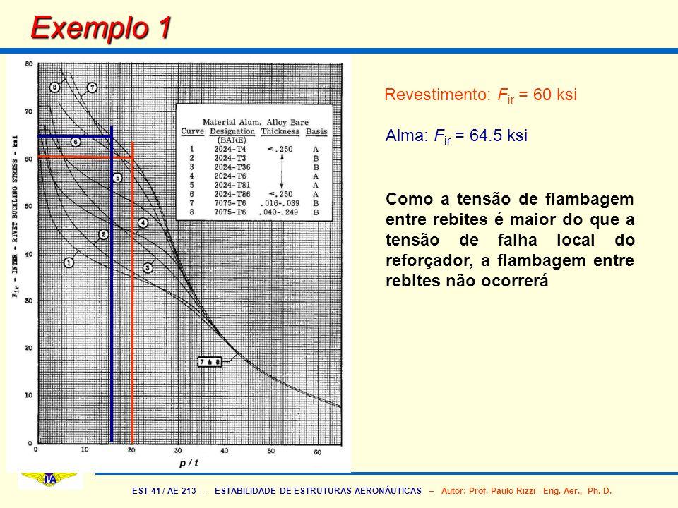 Exemplo 1 Revestimento: Fir = 60 ksi Alma: Fir = 64.5 ksi