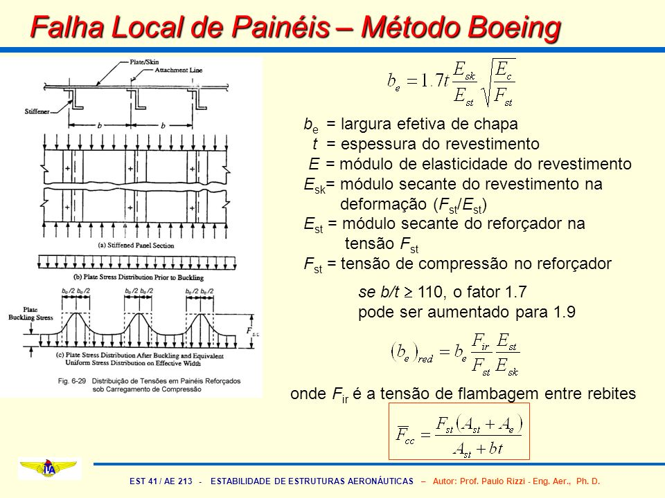 Falha Local de Painéis – Método Boeing