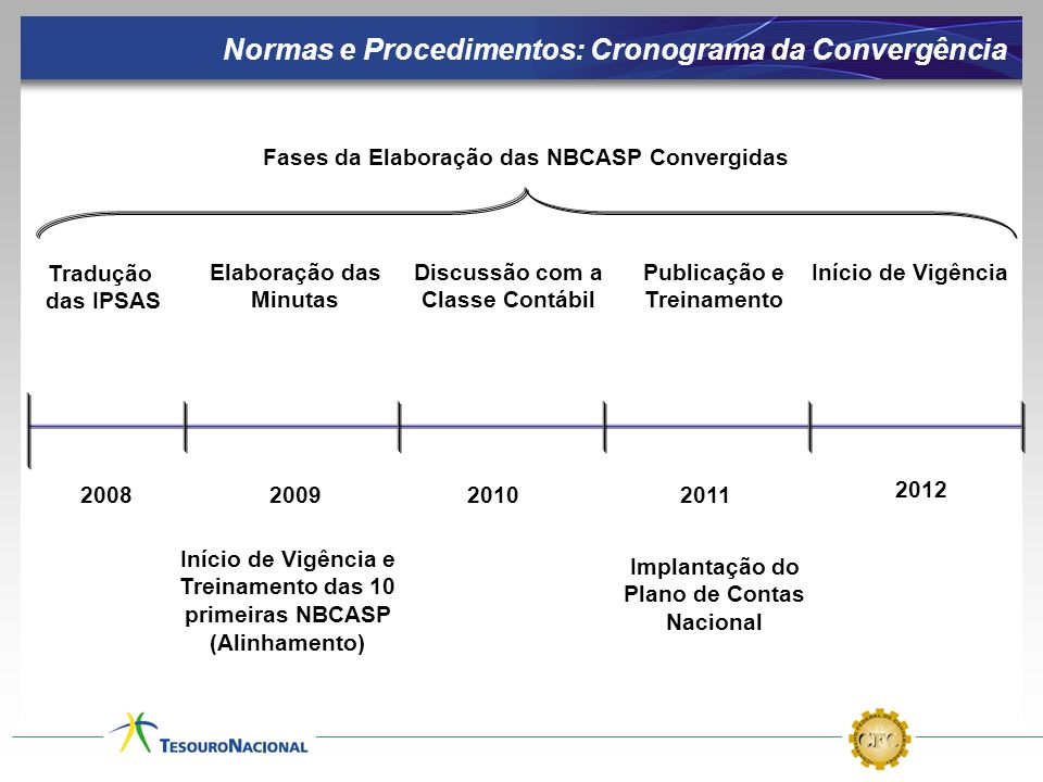 Normas e Procedimentos: Cronograma da Convergência