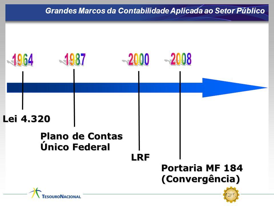 Lei 4.320 Plano de Contas Único Federal LRF Portaria MF 184