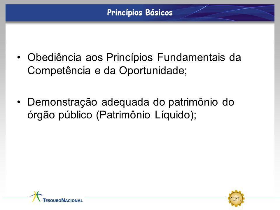 Princípios Básicos Obediência aos Princípios Fundamentais da Competência e da Oportunidade;