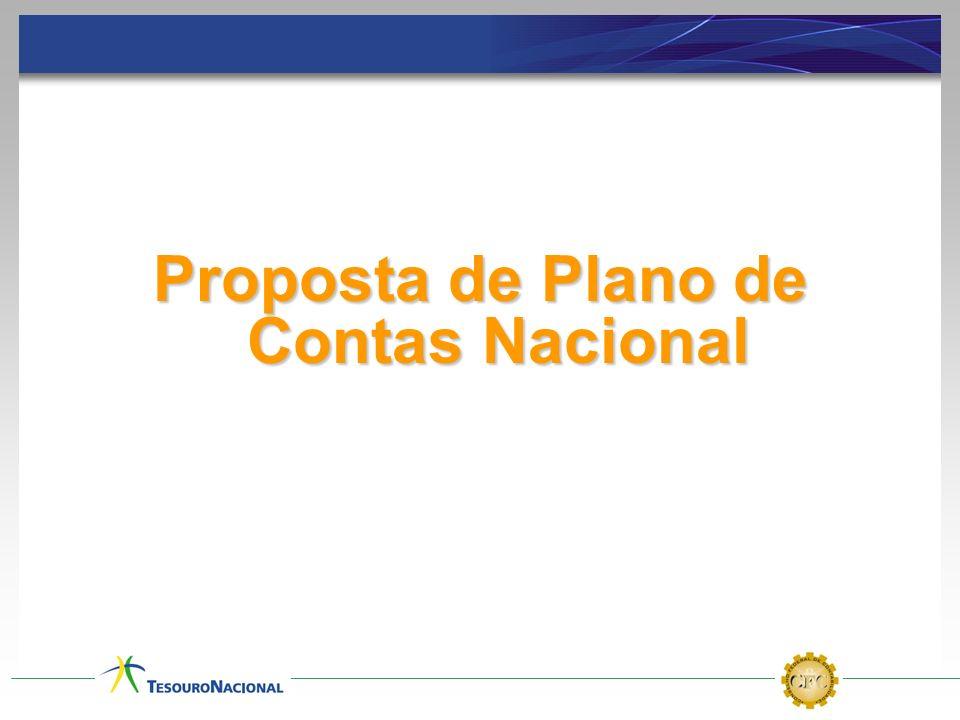 Proposta de Plano de Contas Nacional