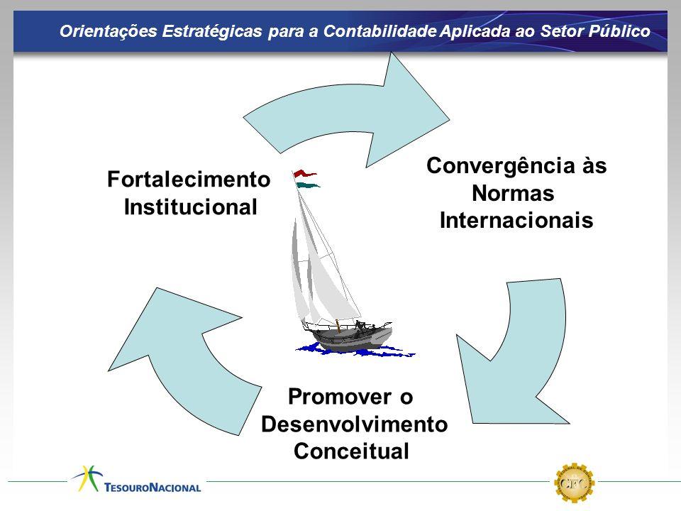 Orientações Estratégicas para a Contabilidade Aplicada ao Setor Público