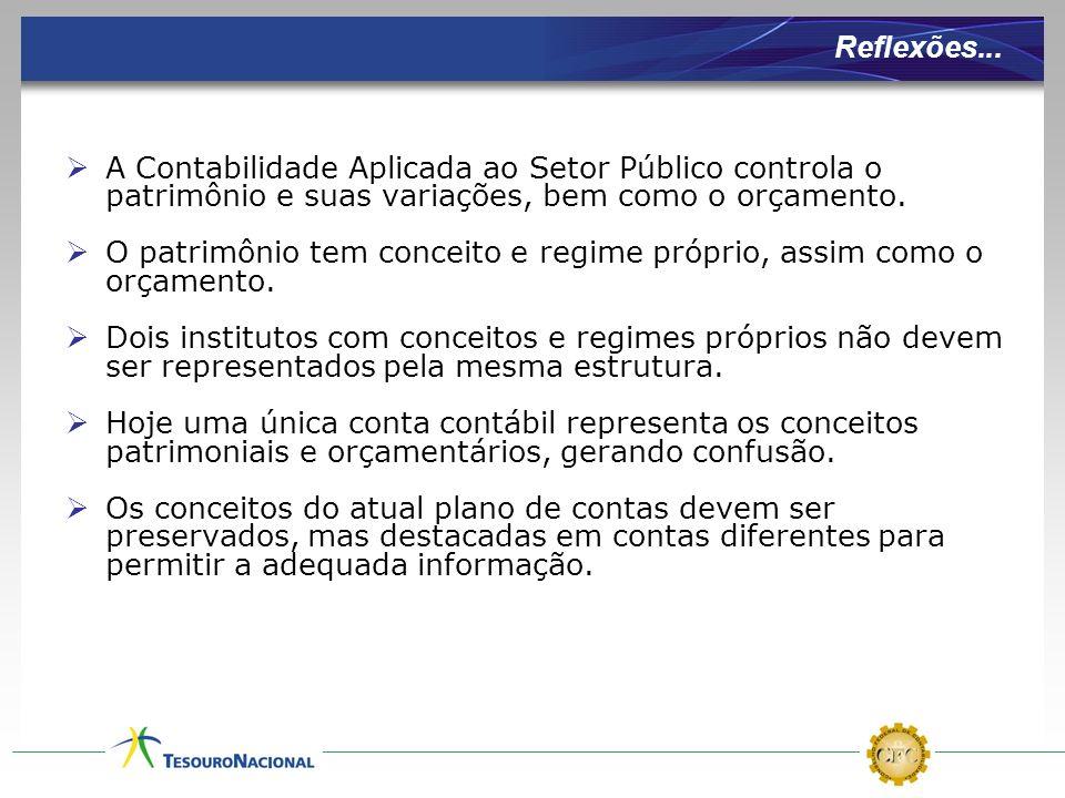 Reflexões... A Contabilidade Aplicada ao Setor Público controla o patrimônio e suas variações, bem como o orçamento.