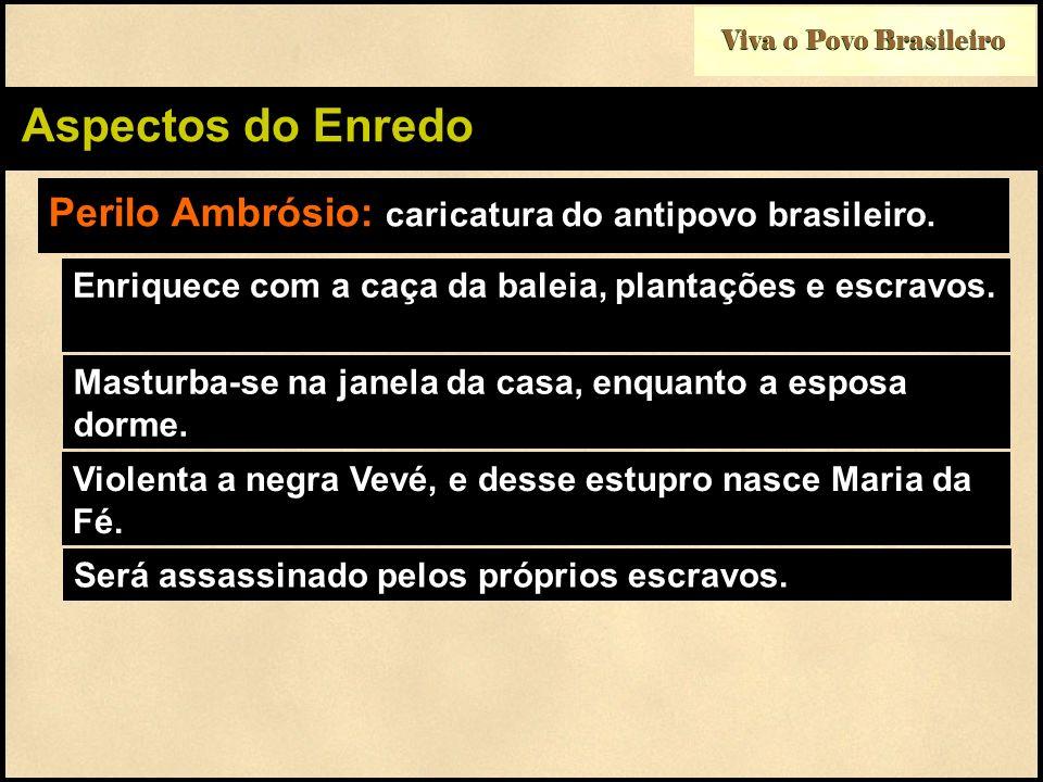 Perilo Ambrósio: caricatura do antipovo brasileiro.