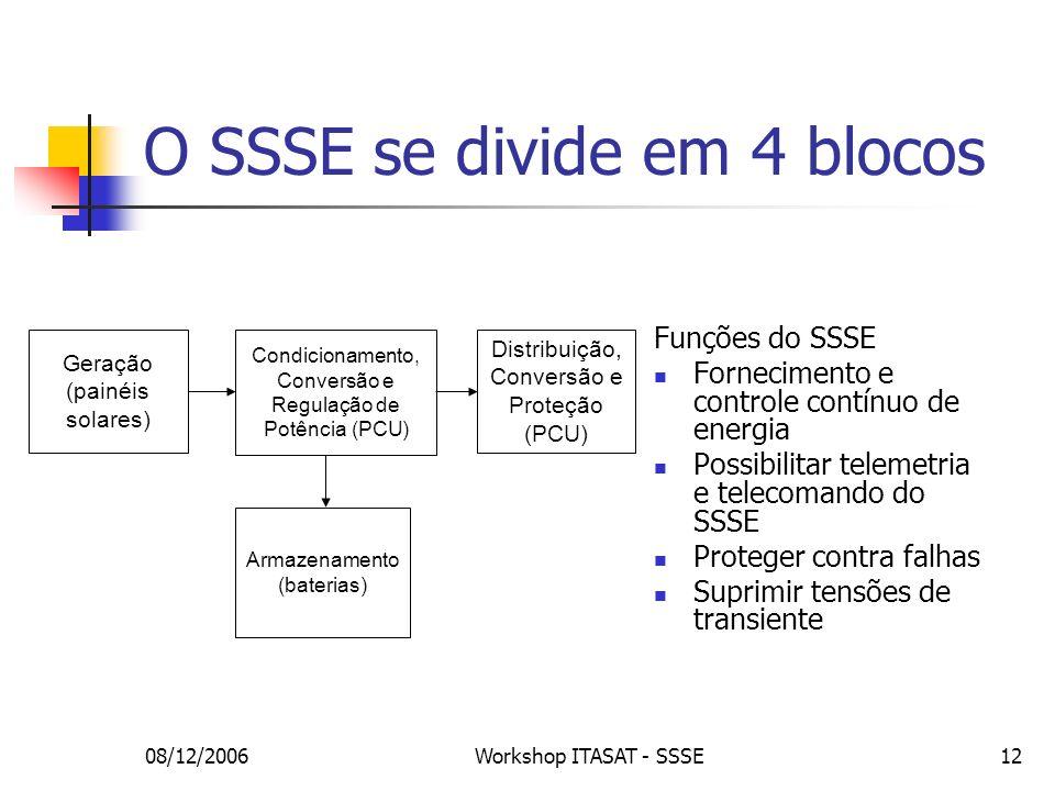 O SSSE se divide em 4 blocos