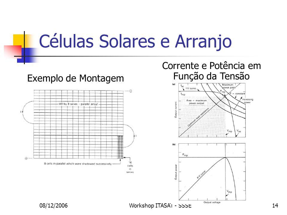 Células Solares e Arranjo