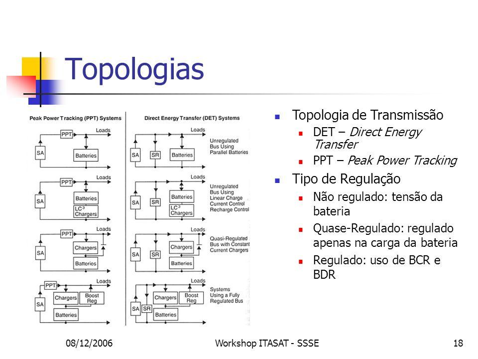 Topologias Topologia de Transmissão Tipo de Regulação