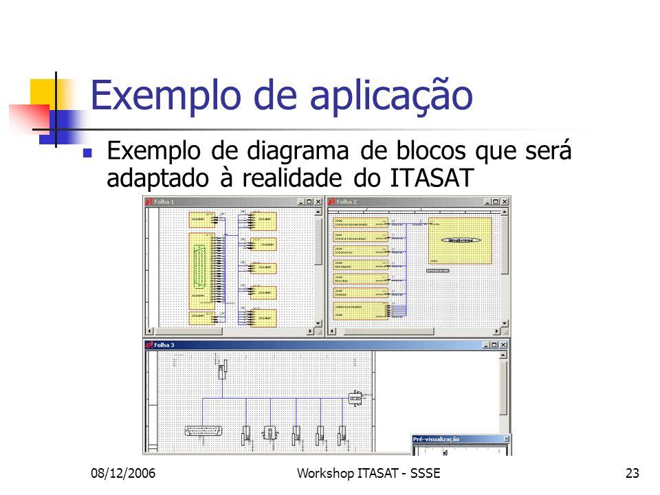 Exemplo de aplicação Exemplo de diagrama de blocos que será adaptado à realidade do ITASAT. 08/12/2006.