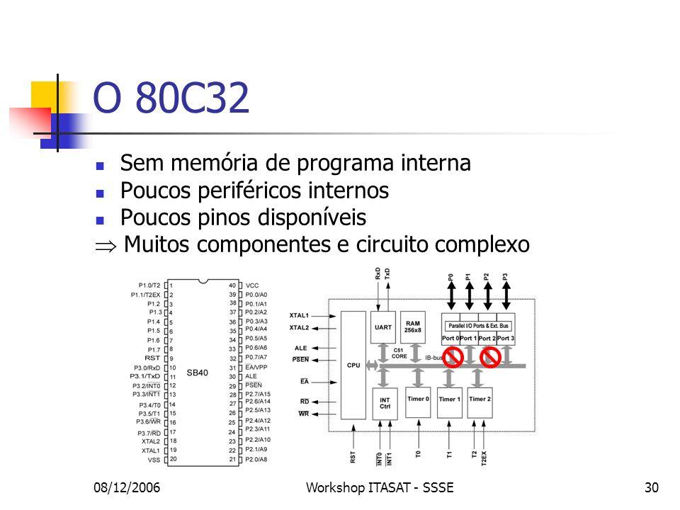 O 80C32 Sem memória de programa interna Poucos periféricos internos