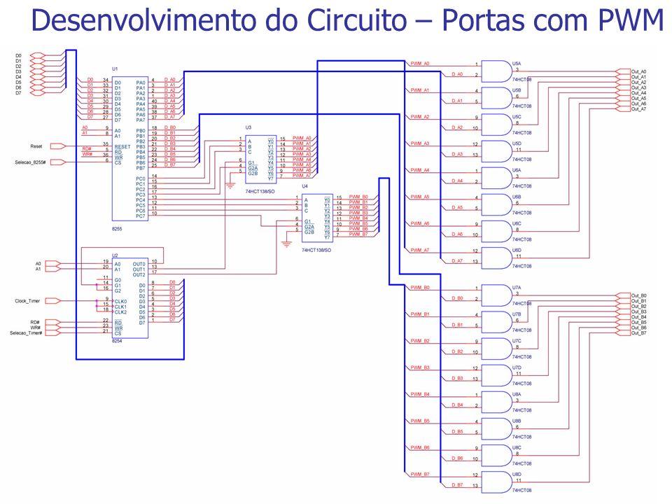 Desenvolvimento do Circuito – Portas com PWM