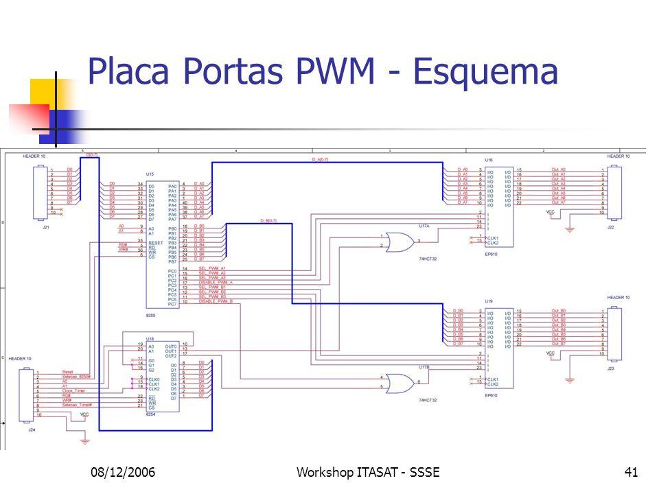 Placa Portas PWM - Esquema