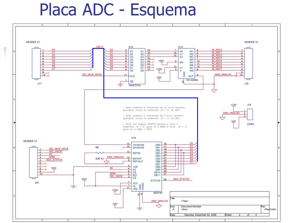 Placa ADC - Esquema 08/12/2006 Workshop ITASAT - SSSE