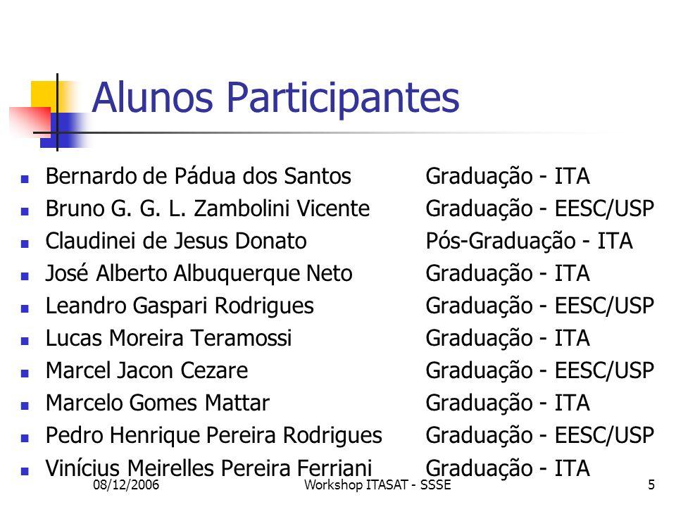 Alunos Participantes Bernardo de Pádua dos Santos Graduação - ITA