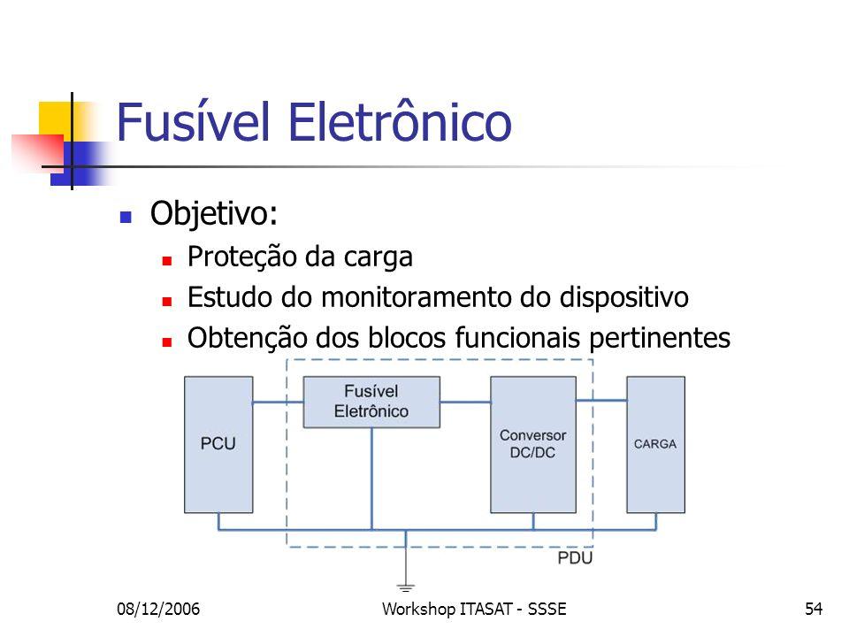 Fusível Eletrônico Objetivo: Proteção da carga
