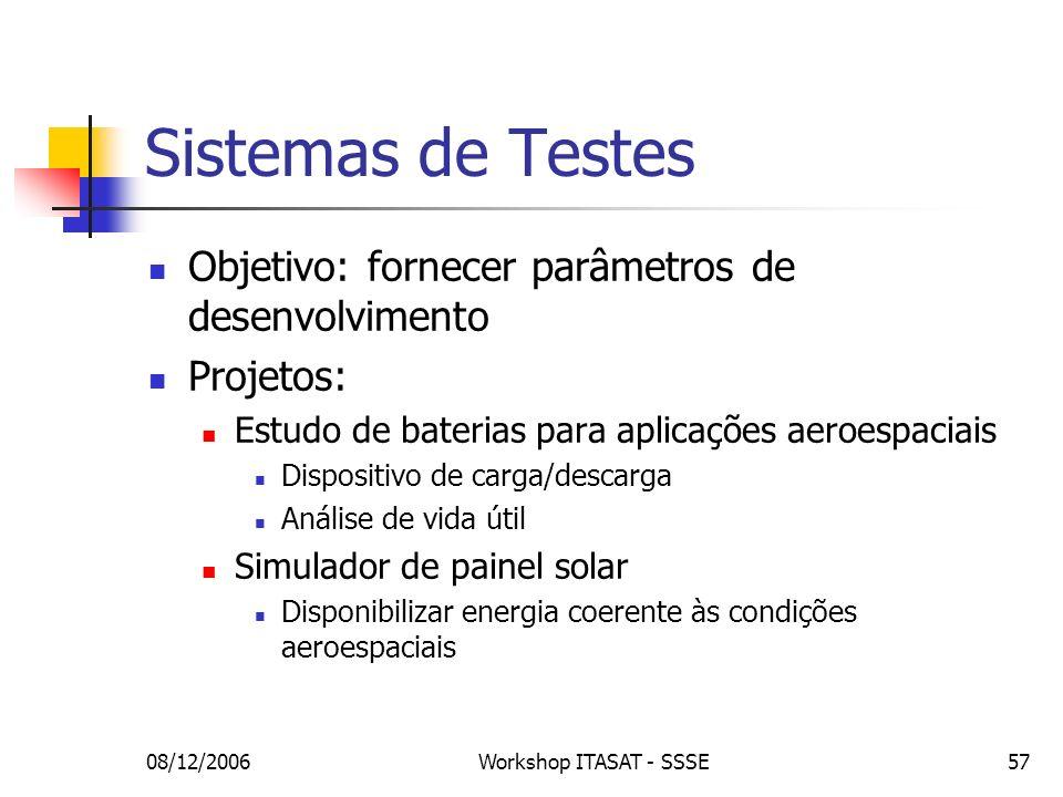 Sistemas de Testes Objetivo: fornecer parâmetros de desenvolvimento