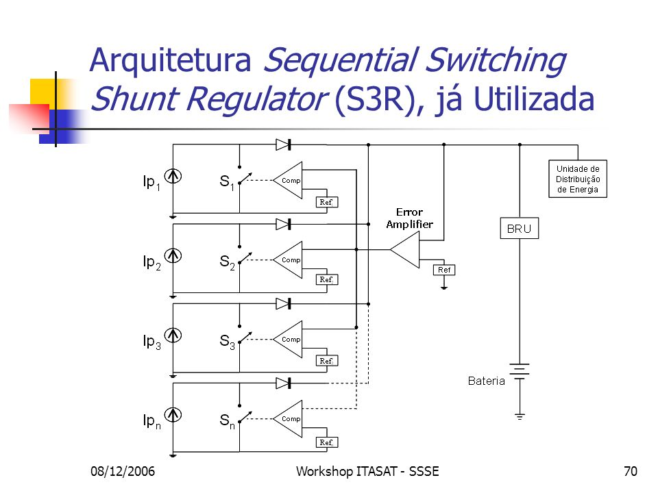 Arquitetura Sequential Switching Shunt Regulator (S3R), já Utilizada