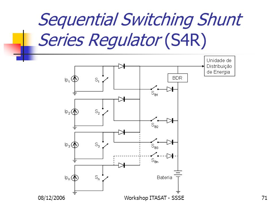 Sequential Switching Shunt Series Regulator (S4R)