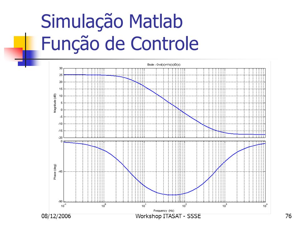 Simulação Matlab Função de Controle