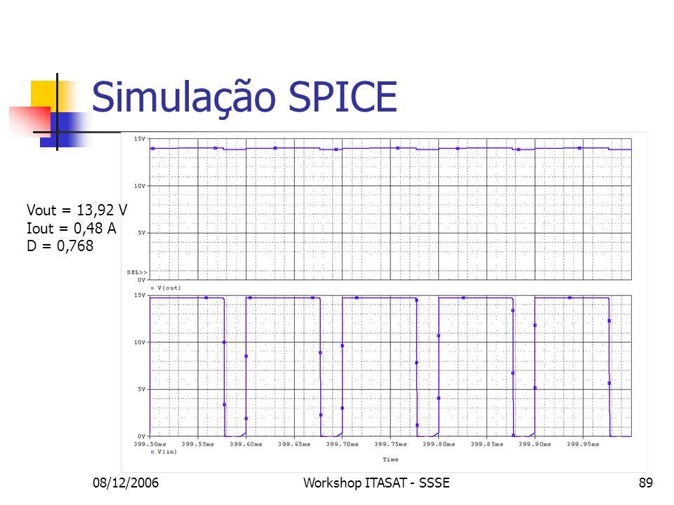 Simulação SPICE Vout = 13,92 V Iout = 0,48 A D = 0,768 08/12/2006