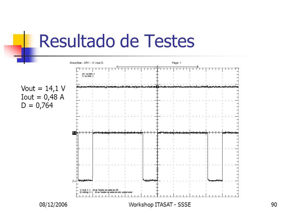 Resultado de Testes Vout = 14,1 V Iout = 0,48 A D = 0,764 08/12/2006