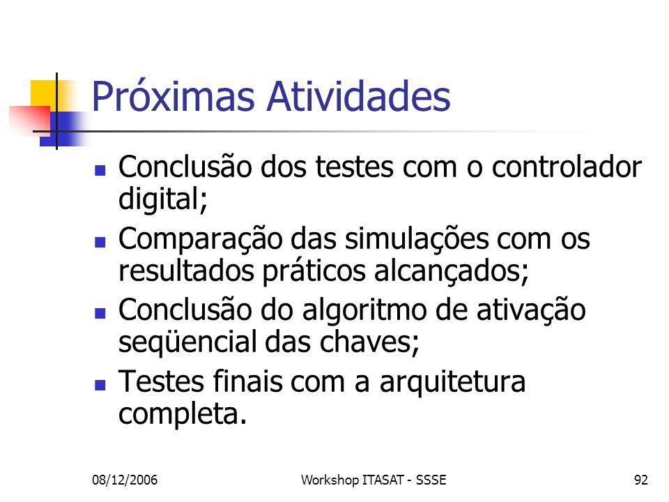 Próximas Atividades Conclusão dos testes com o controlador digital;