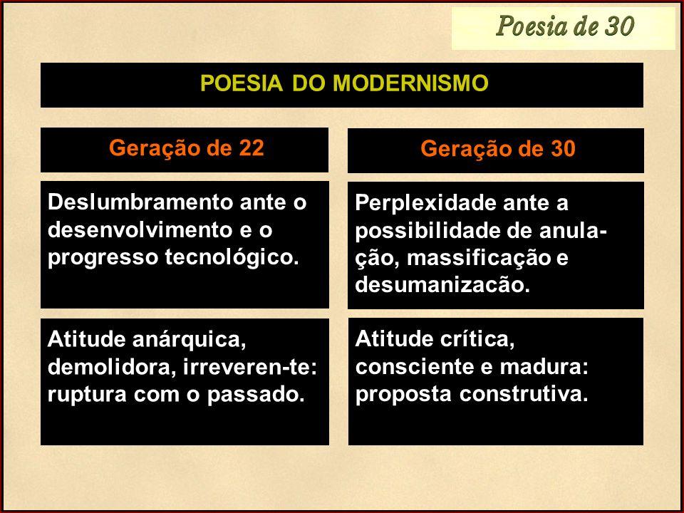 Poesia de 30 POESIA DO MODERNISMO. Geração de 22. Geração de 30. Deslumbramento ante o desenvolvimento e o progresso tecnológico.
