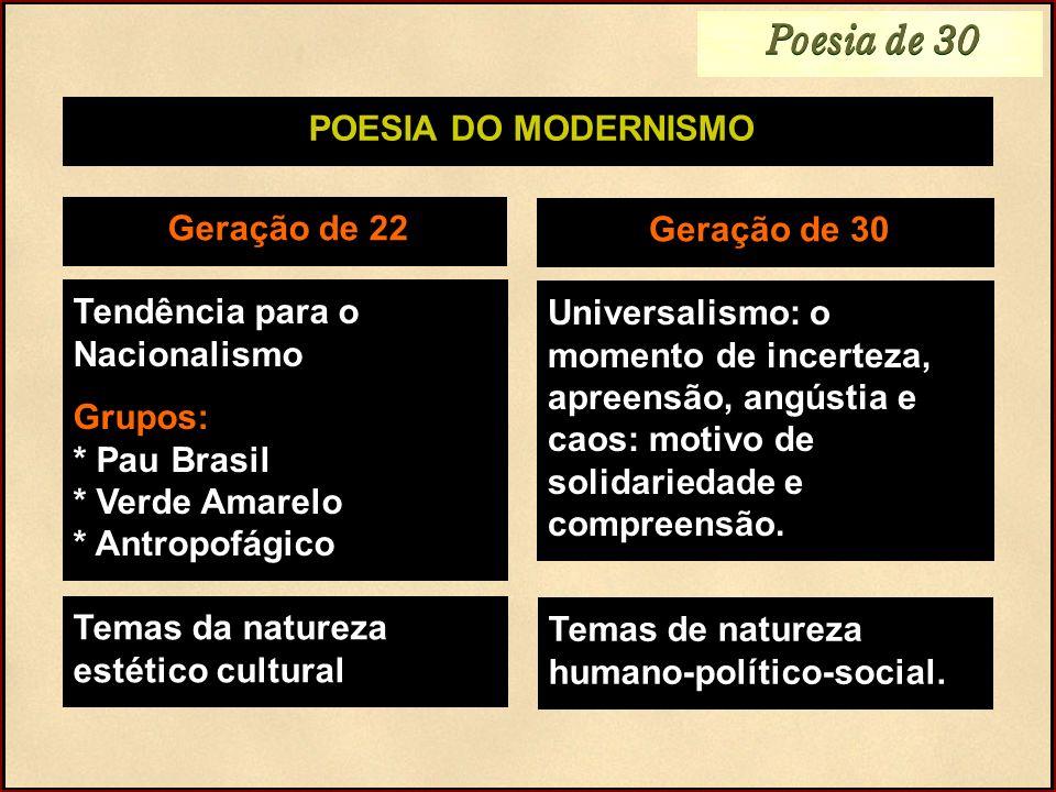 Poesia de 30 Tendência para o Nacionalismo