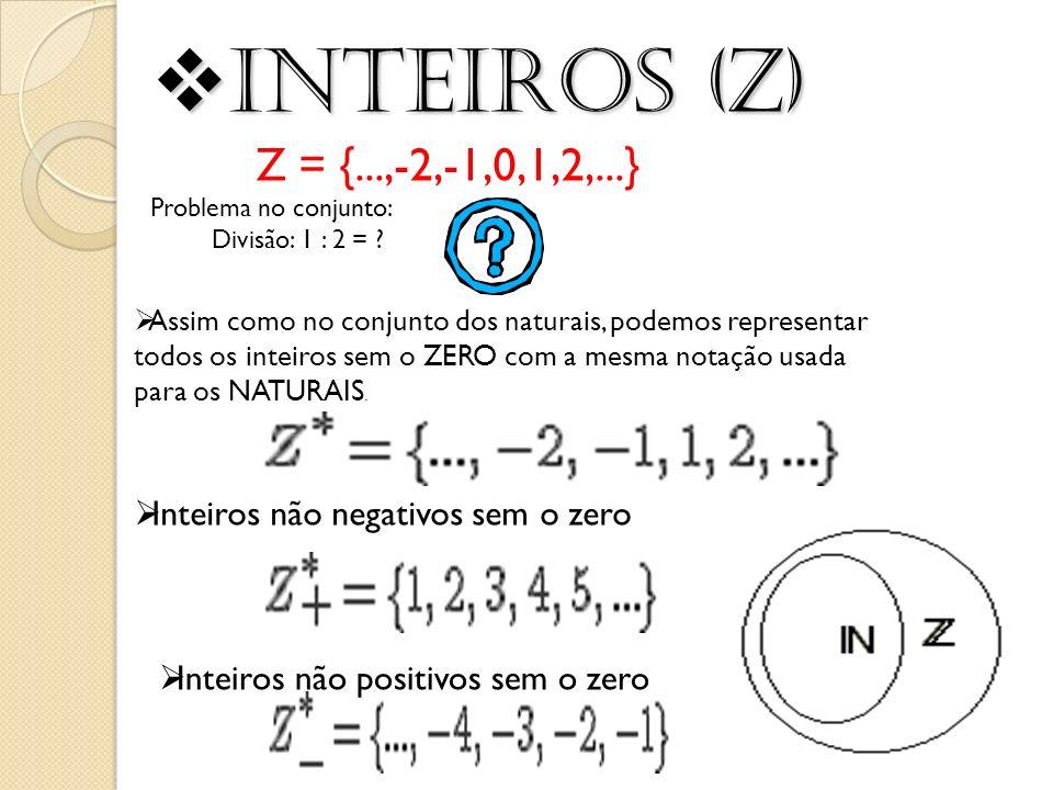 Inteiros (Z) Inteiros não negativos sem o zero