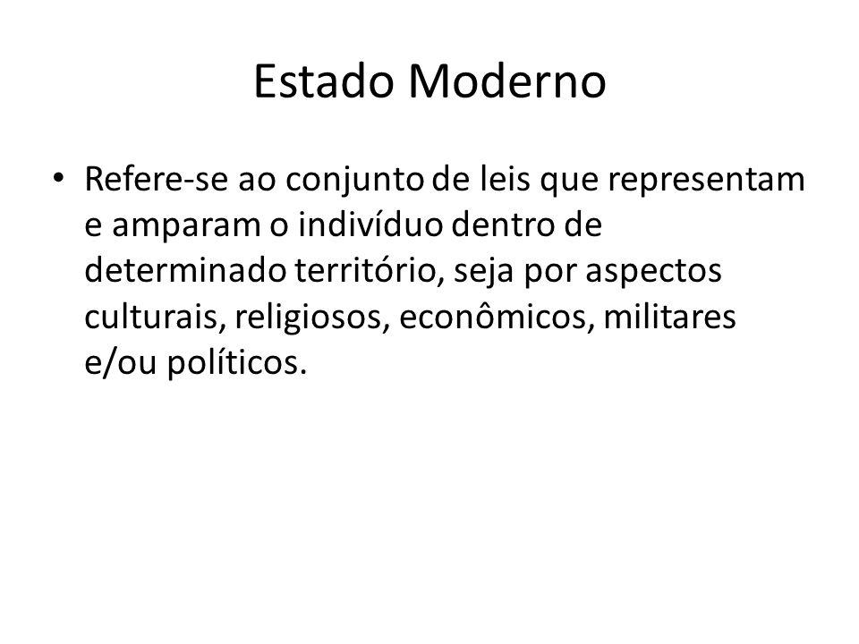 Estado Moderno