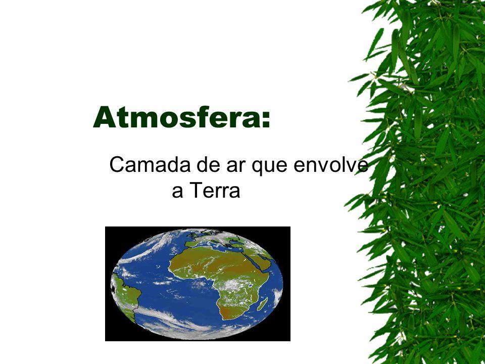 Camada de ar que envolve a Terra