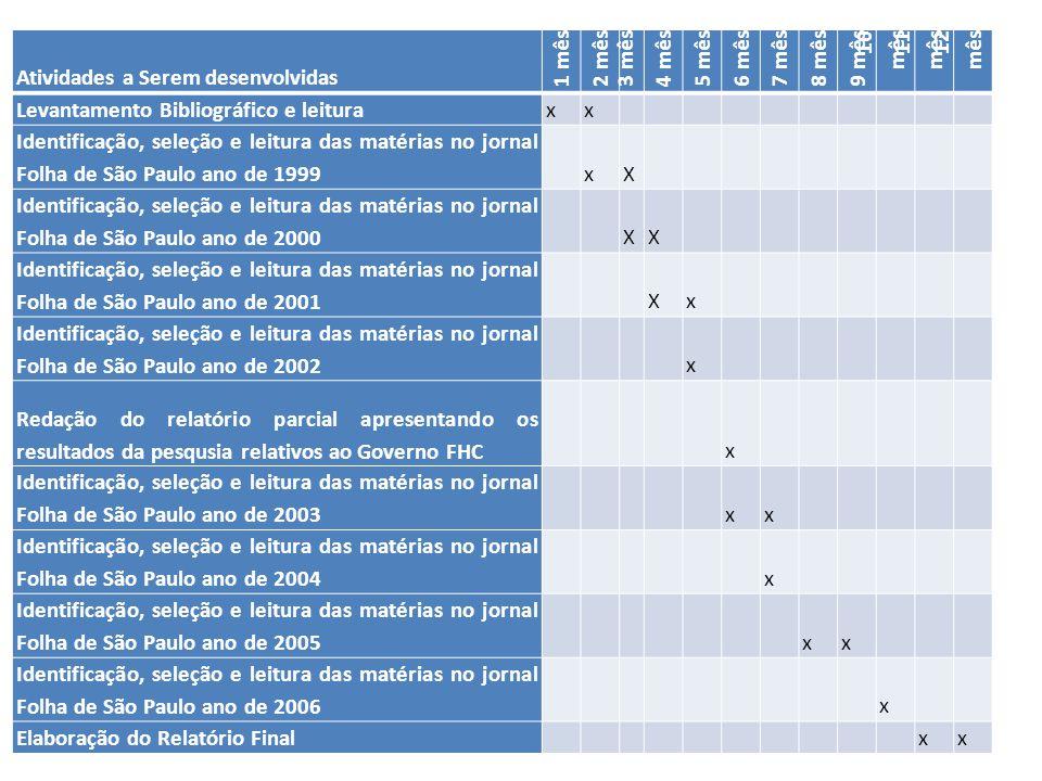 Modelo De Cronograma De Obra Para Trabalhos Artigo June