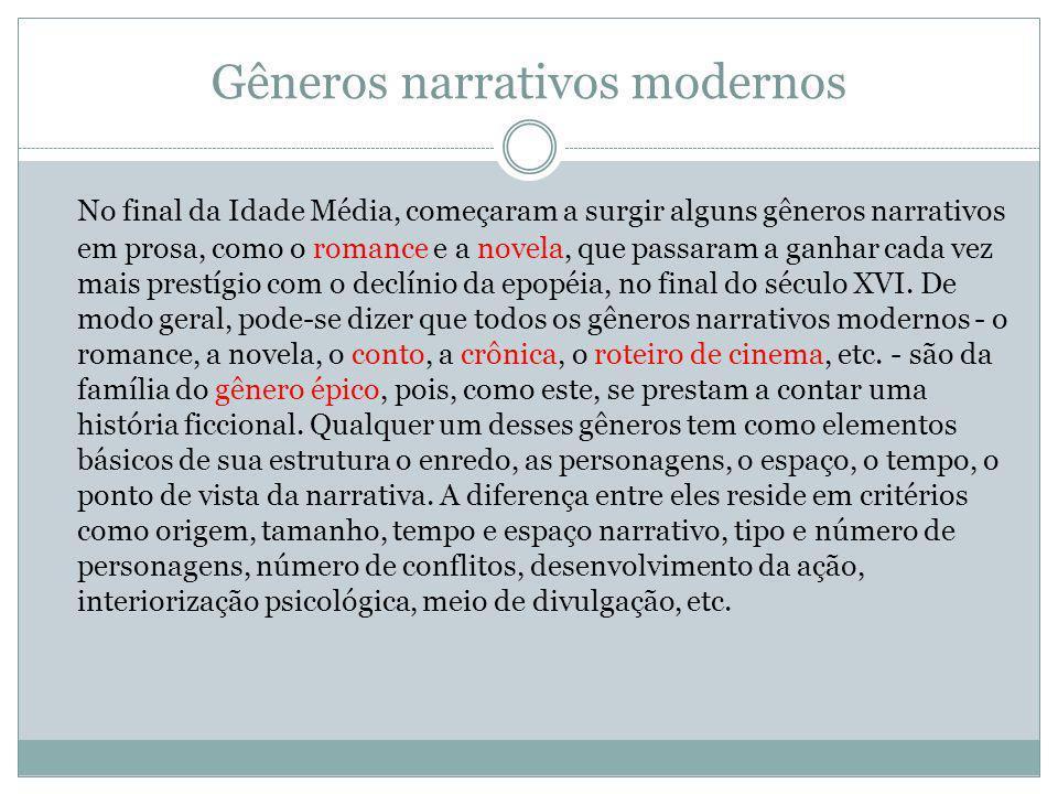 Gêneros narrativos modernos