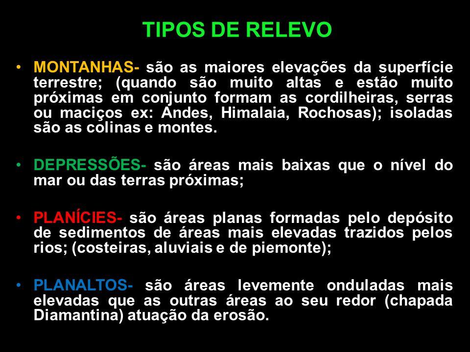 TIPOS DE RELEVO