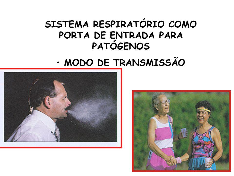 SISTEMA RESPIRATÓRIO COMO PORTA DE ENTRADA PARA PATÓGENOS