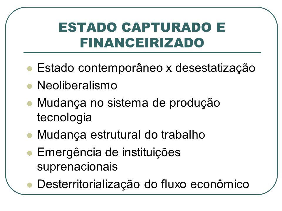 ESTADO CAPTURADO E FINANCEIRIZADO